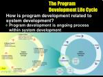 the program development life cycle1