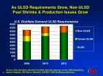 as ulsd requirements grow non ulsd pool shrinks production issues grow