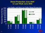 diesel production june 2005 vs last week june 2006