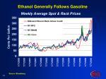 ethanol generally follows gasoline