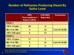 number of refineries producing diesel by sulfur level