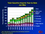 total gasoline imports year to date jan may