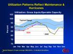utilization patterns reflect maintenance hurricanes