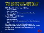 vocs summer gasoline capability loss when switching from mtbe to ethanol