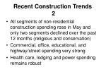 recent construction trends 2
