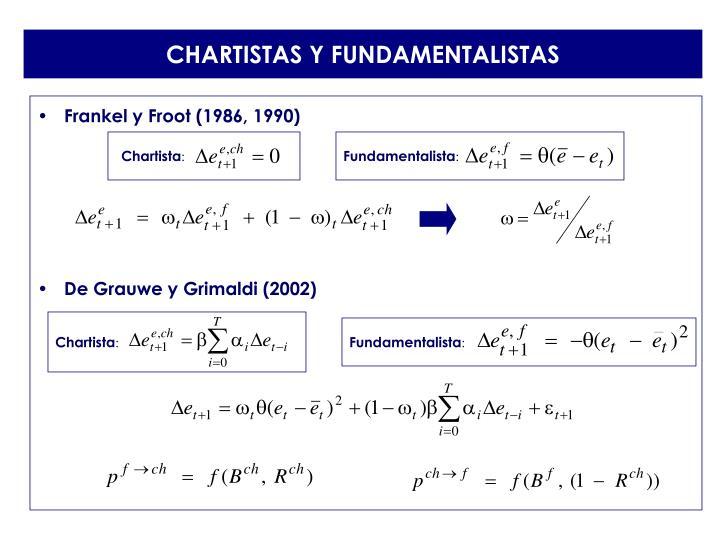 CHARTISTAS Y FUNDAMENTALISTAS
