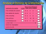 analizar el dominio de la informaci n