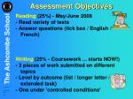 assessment objectives1