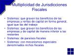 multiplicidad de jurisdicciones fiscales