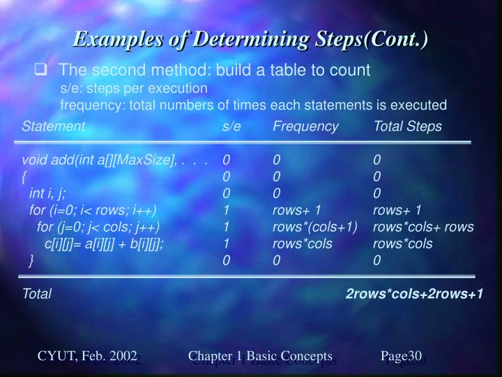 Examples of Determining Steps(Cont.)