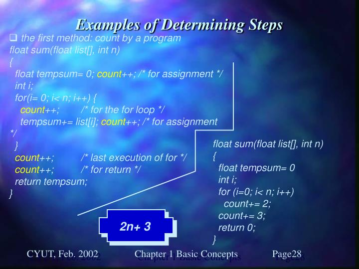 Examples of Determining Steps