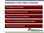 aspirations of the indian consumer