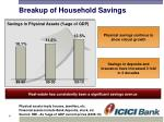 breakup of household savings