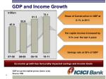 gdp and income growth