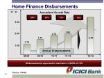 home finance disbursements