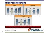 price index movement1