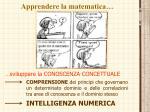 apprendere la matematica