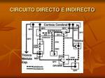 circuito directo e indirecto