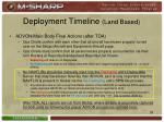 deployment timeline land based4