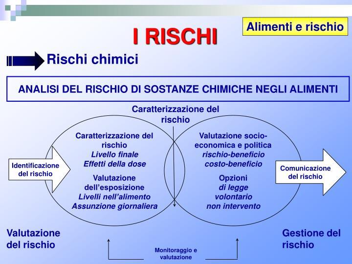 Ppt igiene degli alimenti e sistema haccp powerpoint - Rischi in cucina ppt ...