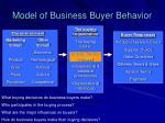 model of business buyer behavior