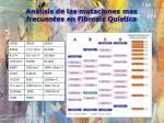 an lisis de las mutaciones mas frecuentes en fibrosis qu stica