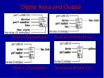digital input and output