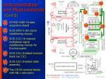 instrumentation and measurements cont d