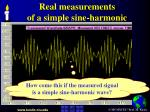 real measurements of a simple sine harmonic