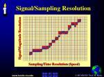 signal sampling resolution