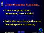 under sampling aliasing