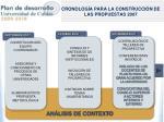 cronolog a para la construcci n de las propuestas 2007
