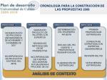 cronolog a para la construcci n de las propuestas 2008
