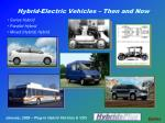 hybrid electric vehicles then and now