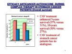efficacy anticancer autovaccine during complex therapy in stomach cancer patients overall survival
