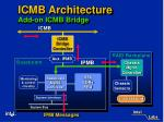 icmb architecture add on icmb bridge