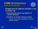 icmb architecture address resolution