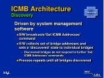 icmb architecture discovery