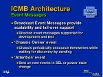 icmb architecture event messages