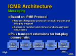 icmb architecture messaging