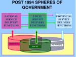 post 1994 spheres of government