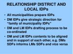 relationship district and local idps