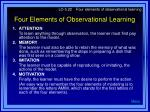 four elements of observational learning