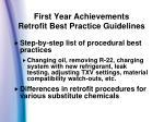 first year achievements retrofit best practice guidelines3