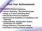 first year achievements