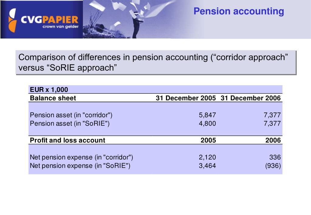 Pension accounting