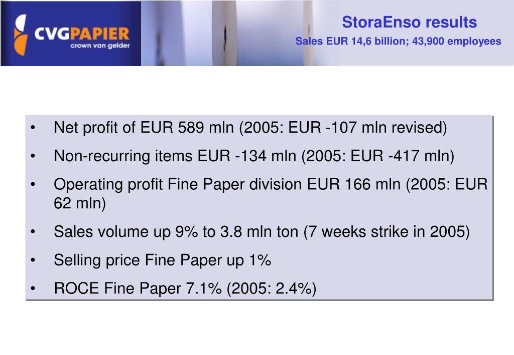 StoraEnso results