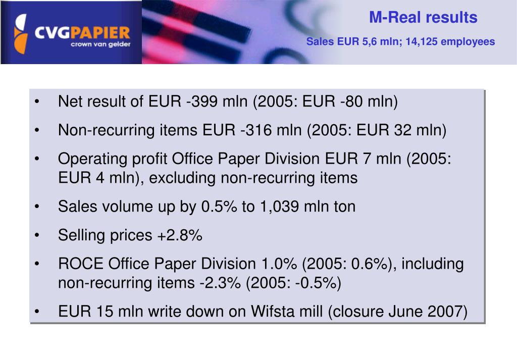 M-Real results