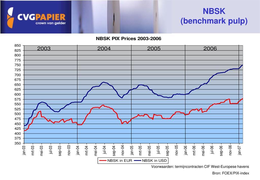 NBSK   (benchmark pulp)