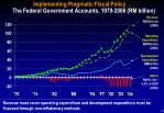 implementing pragmatic fiscal policy the federal government accounts 1970 2006 rm billion